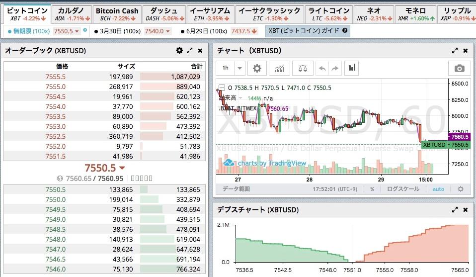 bitumen-chart