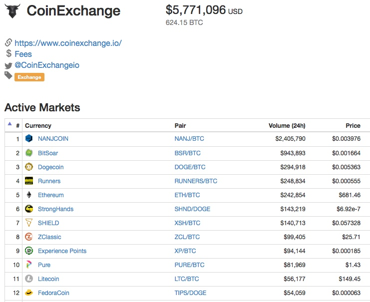 coin exchange-exchangecoin