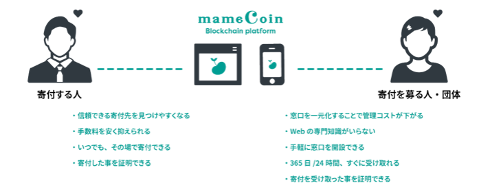 mamecoin-serviceimage
